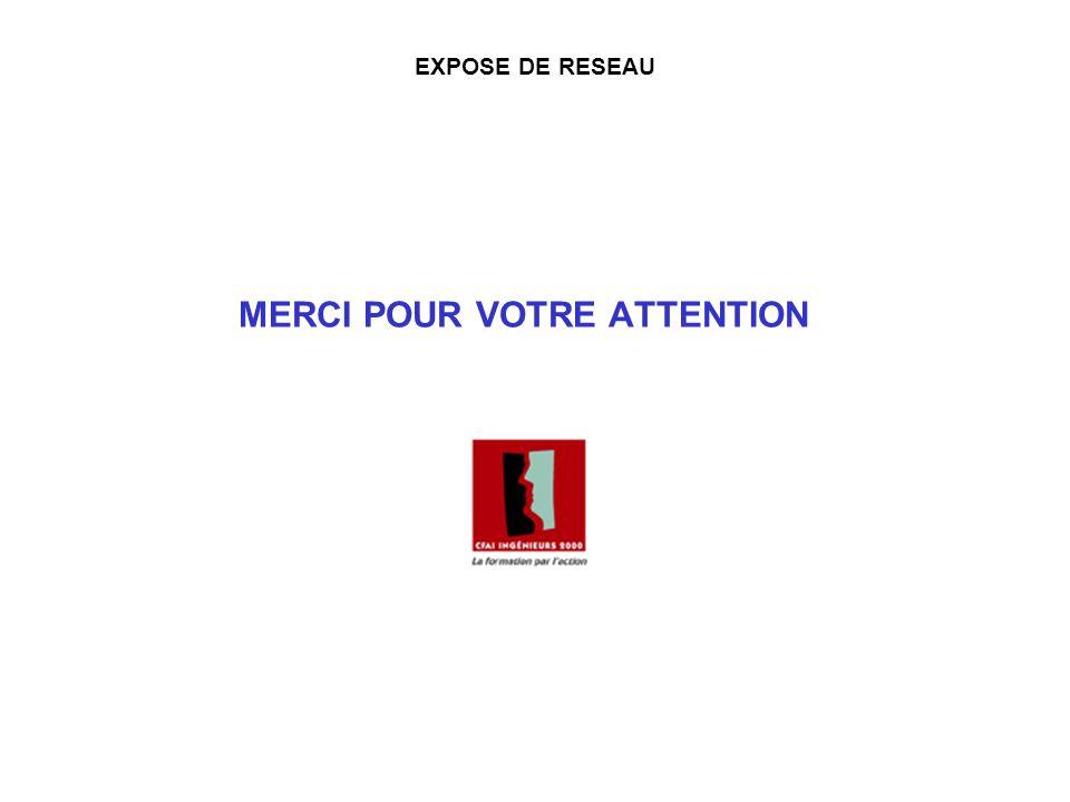 MERCI POUR VOTRE ATTENTION EXPOSE DE RESEAU
