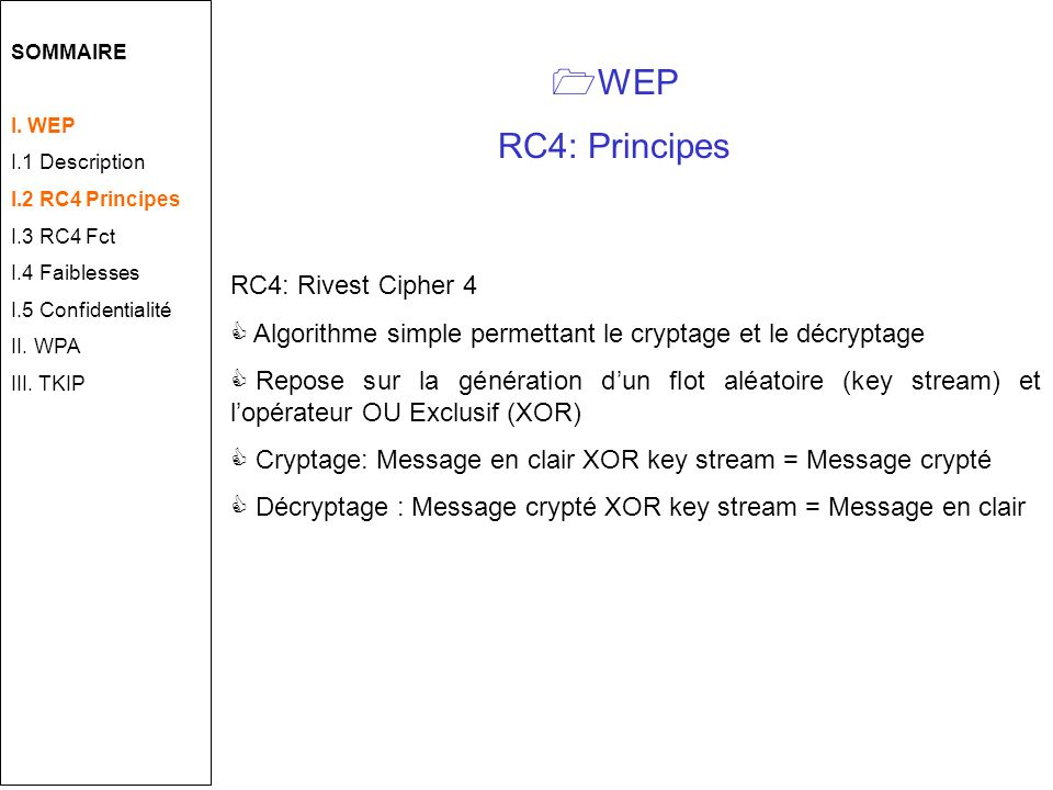 WEP RC4: Principes RC4: Rivest Cipher 4 Algorithme simple permettant le cryptage et le décryptage Repose sur la génération dun flot aléatoire (key stream) et lopérateur OU Exclusif (XOR) Cryptage: Message en clair XOR key stream = Message crypté Décryptage : Message crypté XOR key stream = Message en clair SOMMAIRE I.