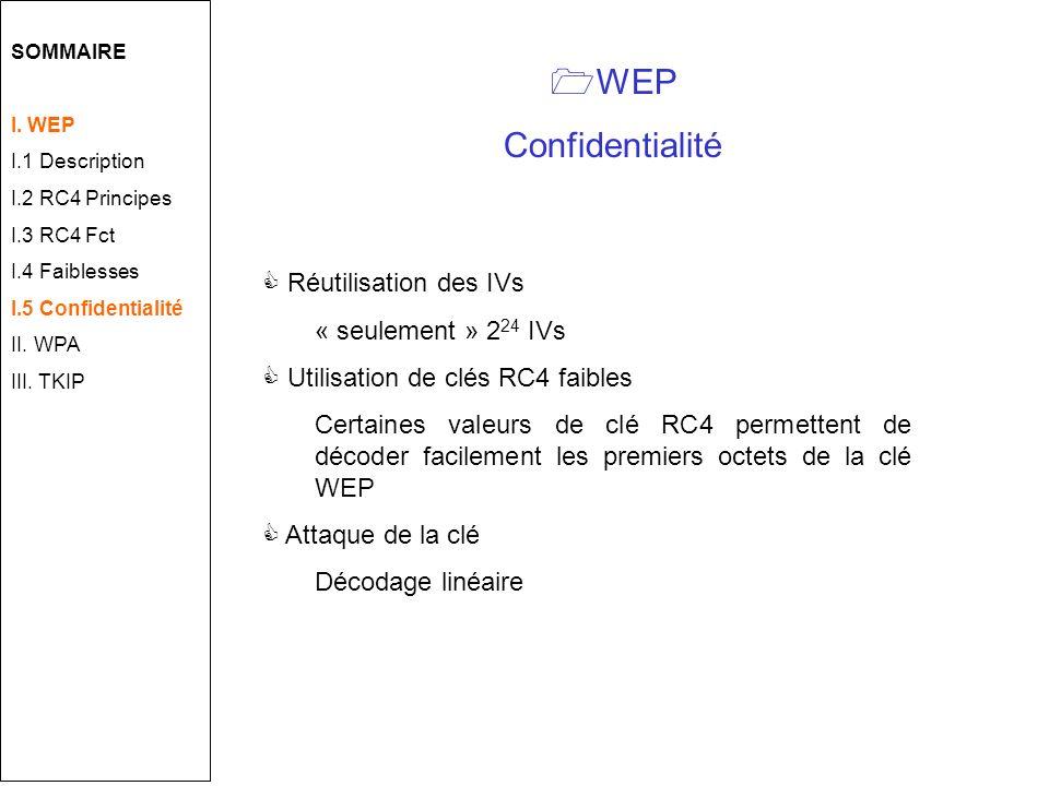 WEP Confidentialité Réutilisation des IVs « seulement » 2 24 IVs Utilisation de clés RC4 faibles Certaines valeurs de clé RC4 permettent de décoder facilement les premiers octets de la clé WEP Attaque de la clé Décodage linéaire SOMMAIRE I.