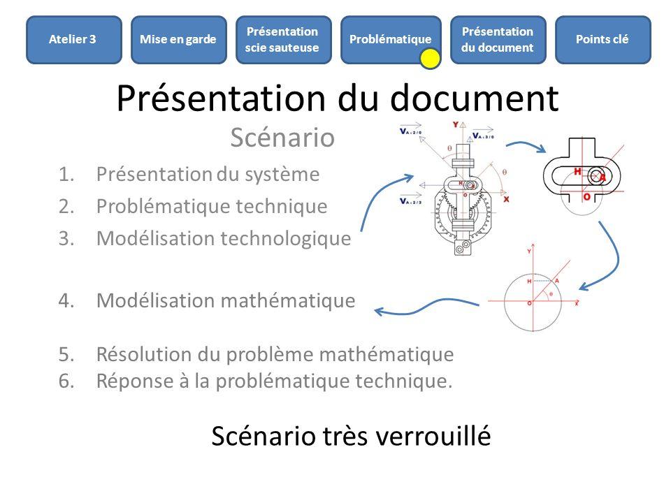 Présentation du document Scénario 1.Présentation du système 2.Problématique technique 3.Modélisation technologique Atelier 3Points clé Présentation du