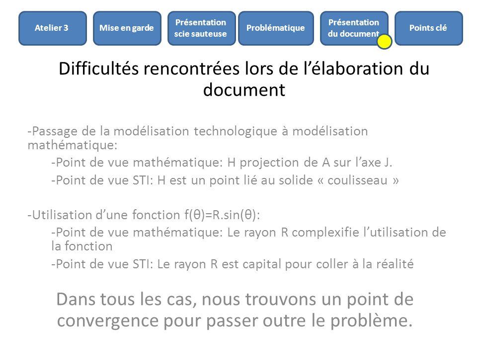Atelier 3Points clé Présentation du document Présentation scie sauteuse Mise en gardeProblématique Difficultés rencontrées lors de lélaboration du doc