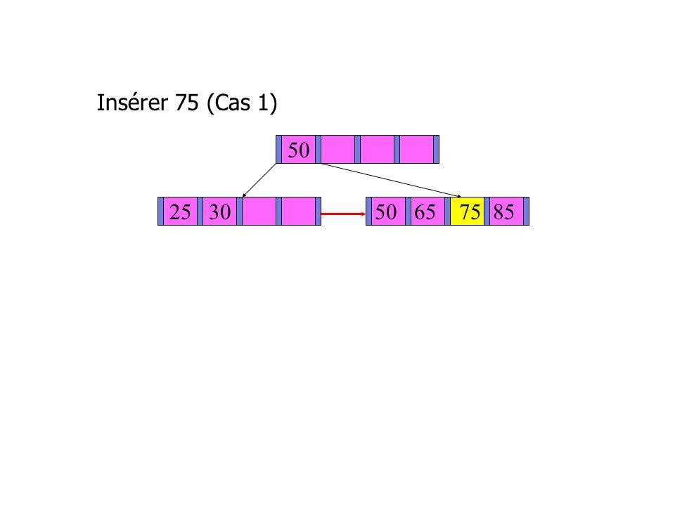 Insérer 75 (Cas 1) 50 2530 5065 7585
