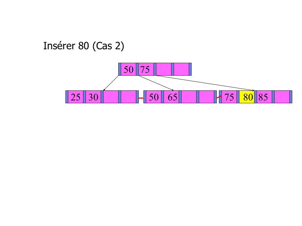 Insérer 80 (Cas 2) 5075 2530 50 65 75 8085