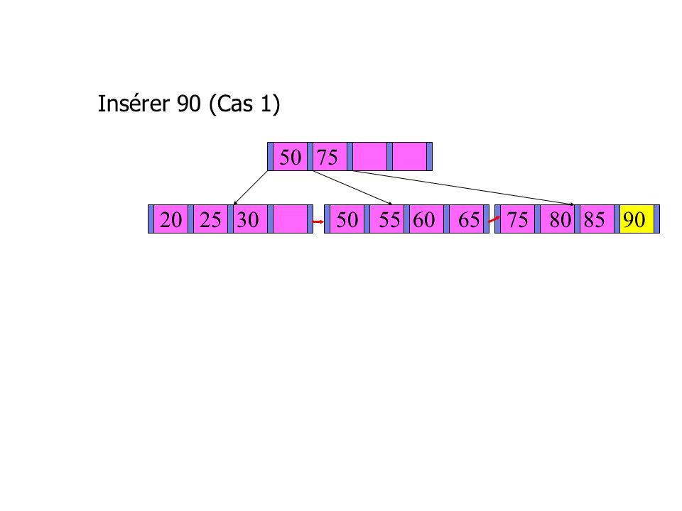 Insérer 90 (Cas 1) 5075 202530 50 5560 6575 808590