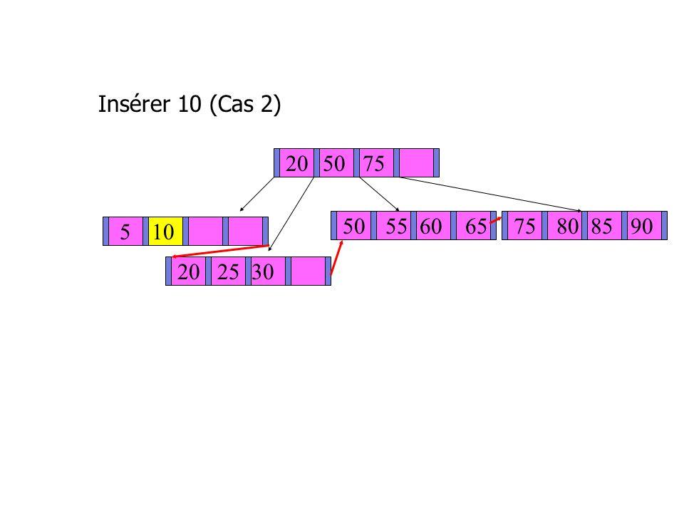 Insérer 10 (Cas 2) 205075 50 5560 6575 808590 510 202530