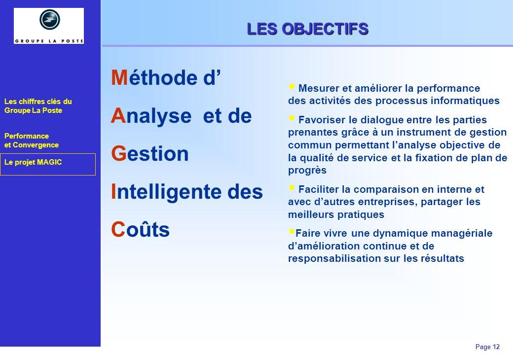 Les chiffres clés du Groupe La Poste Performance et Convergence Le projet MAGIC Page 12 LES OBJECTIFS Méthode d Analyse et de Gestion Intelligente des