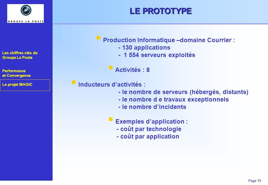 Les chiffres clés du Groupe La Poste Performance et Convergence Le projet MAGIC Page 15 LE PROTOTYPE Production Informatique –domaine Courrier : - 130