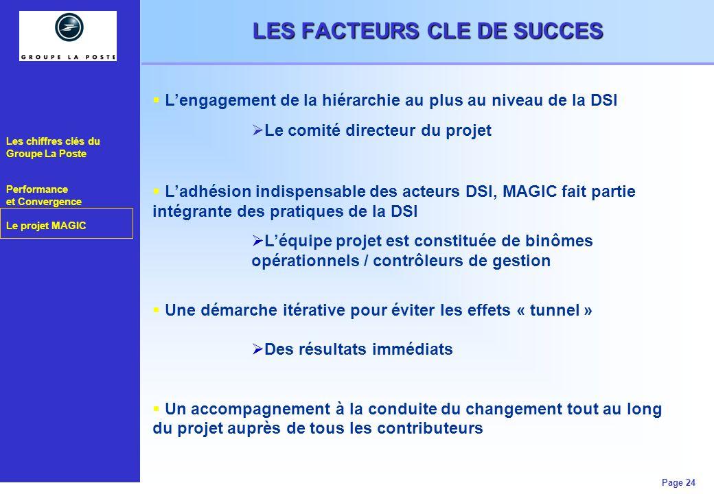 Les chiffres clés du Groupe La Poste Performance et Convergence Le projet MAGIC Page 24 LES FACTEURS CLE DE SUCCES Lengagement de la hiérarchie au plu