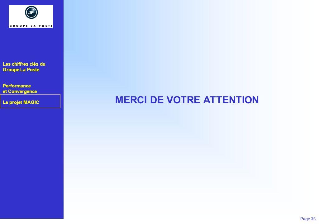 Les chiffres clés du Groupe La Poste Performance et Convergence Le projet MAGIC Page 25 MERCI DE VOTRE ATTENTION