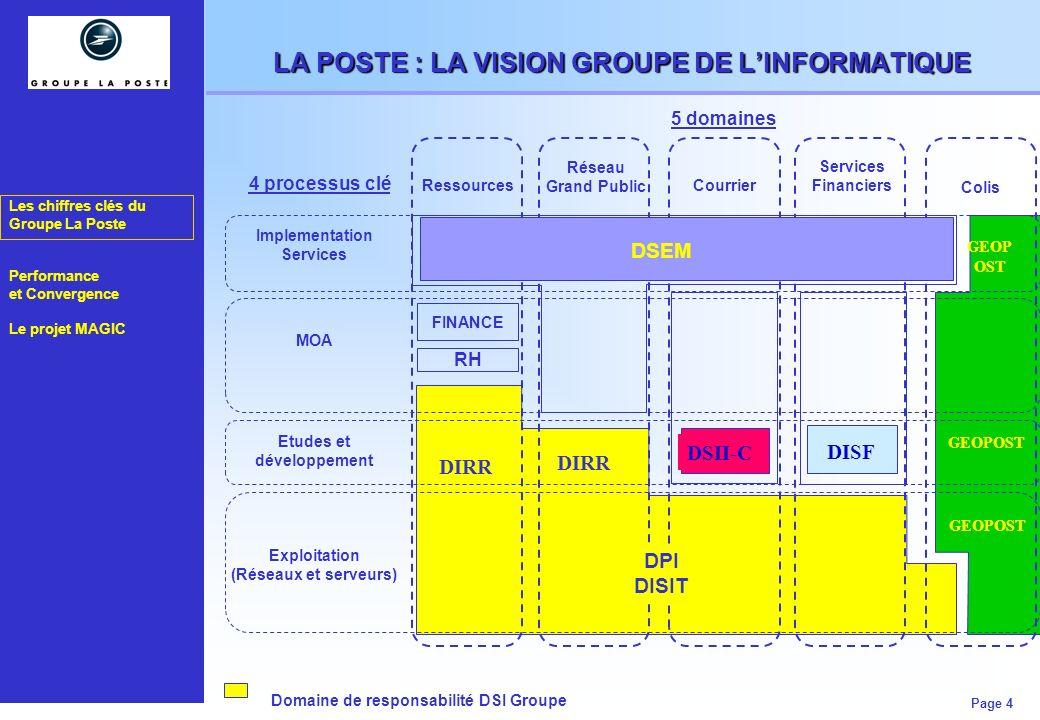 Les chiffres clés du Groupe La Poste Performance et Convergence Le projet MAGIC Page 4 LA POSTE : LA VISION GROUPE DE LINFORMATIQUE RH FINANCE Colis C