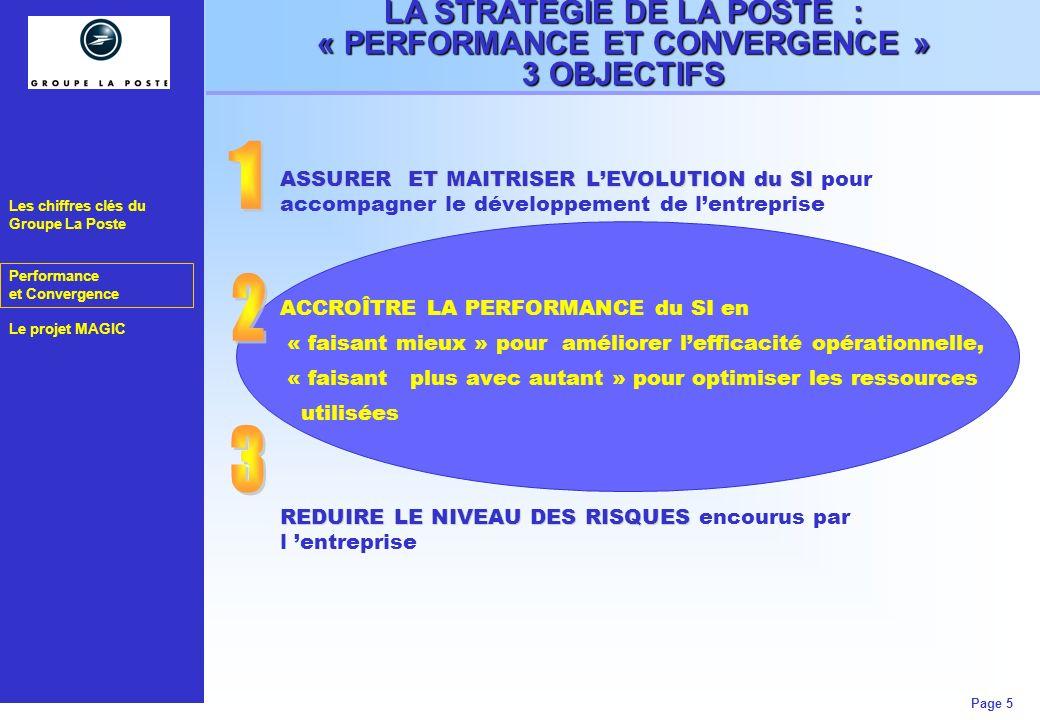 Les chiffres clés du Groupe La Poste Performance et Convergence Le projet MAGIC Page 5 LA VISION GROUPE DE LINFORMATIQUE QUELS SI POUR LA POSTE : 3 FA