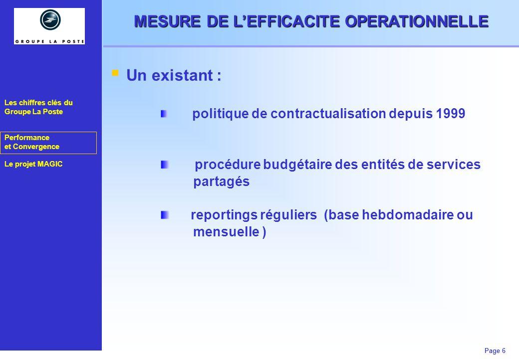 Les chiffres clés du Groupe La Poste Performance et Convergence Le projet MAGIC Page 6 MESURE DE LEFFICACITE OPERATIONNELLE Un existant : politique de