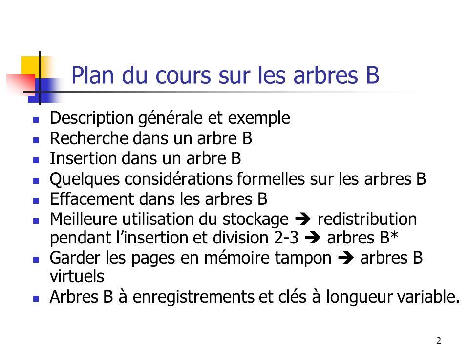 3 Arbres B: description générale Les arbres B sont construits de bas en haut plutôt que de haut en bas.