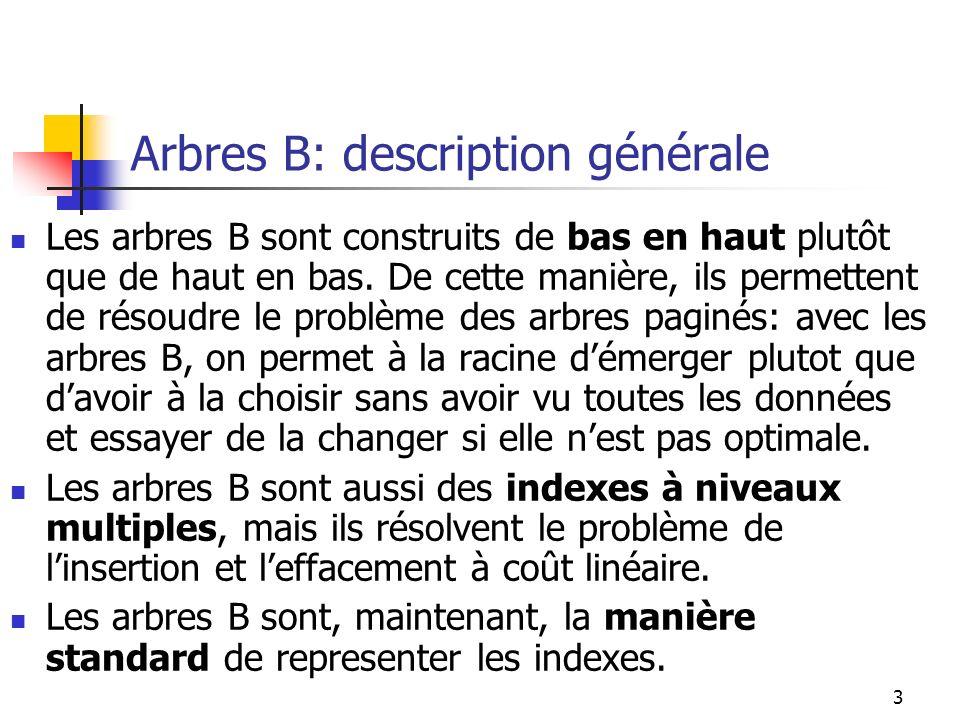 4 Exemple dun arbre B PW DMP TW A BCD G IM NP U W RST Note: les références à lenregistrement napparaissent que dans les feuilles de larbre.