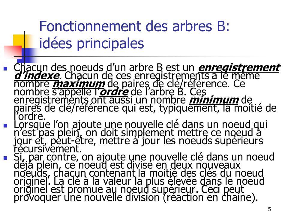 6 Recherche dans un arbre B P W D M P TW ABCD GIM NP U W RST problème 1: Chercher la clé L problème 2: Chercher la clé S