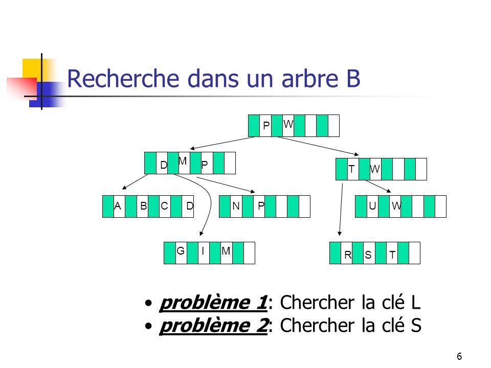 7 Insertion dans un arbre B Faire une recherche jusquau bas de larbre afin de trouver lemplacement où la nouvelle clé doit être inserrée.