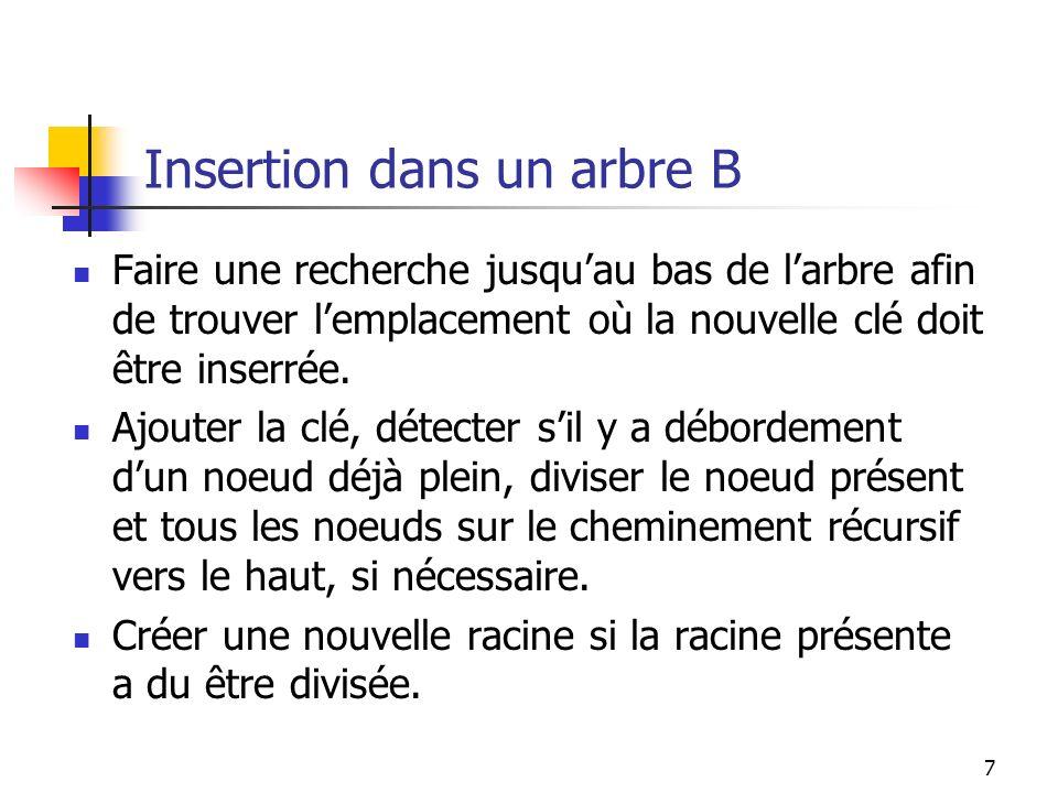 8 Insertion dans un arbre B: division CD TS Après linsertion de C, S, D, T: Insertion de A D T ACDS T