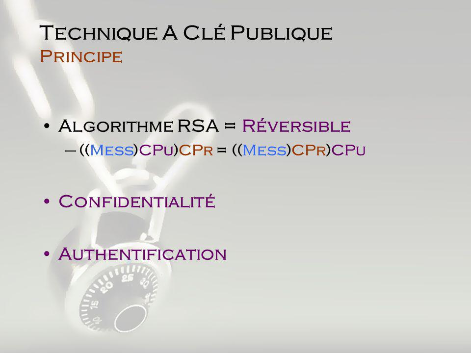 Algorithme RSA = Réversible –((Mess)CPu)CPr = ((Mess)CPr)CPu Confidentialité Authentification Technique A Clé Publique Principe