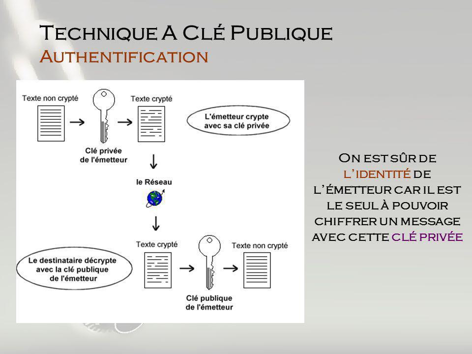 Technique A Clé Publique Authentification On est sûr de lidentité de lémetteur car il est le seul à pouvoir chiffrer un message avec cette clé privée