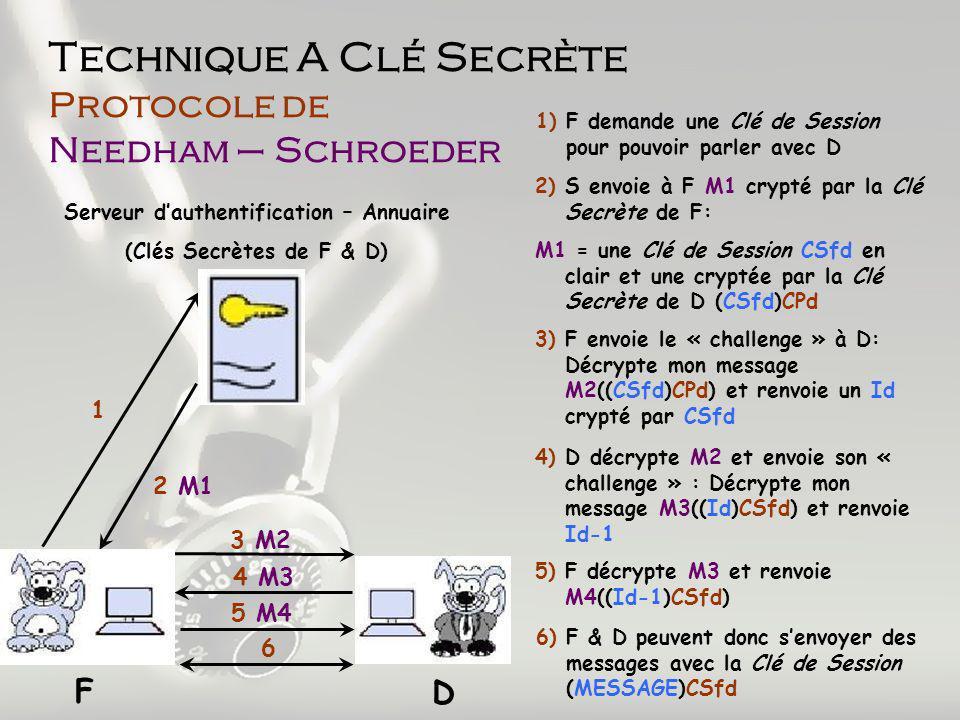 Technique A Clé Secrète Protocole de Needham – Schroeder 1 2 M1 3 M2 4 M3 5 M4 F D Serveur dauthentification – Annuaire (Clés Secrètes de F & D) 1) F demande une Clé de Session pour pouvoir parler avec D 2) S envoie à F M1 crypté par la Clé Secrète de F: M1 = une Clé de Session CSfd en clair et une cryptée par la Clé Secrète de D (CSfd)CPd 3) F envoie le « challenge » à D: Décrypte mon message M2((CSfd)CPd) et renvoie un Id crypté par CSfd 4) D décrypte M2 et envoie son « challenge » : Décrypte mon message M3((Id)CSfd) et renvoie Id-1 5) F décrypte M3 et renvoie M4((Id-1)CSfd) 6 6) F & D peuvent donc senvoyer des messages avec la Clé de Session (MESSAGE)CSfd