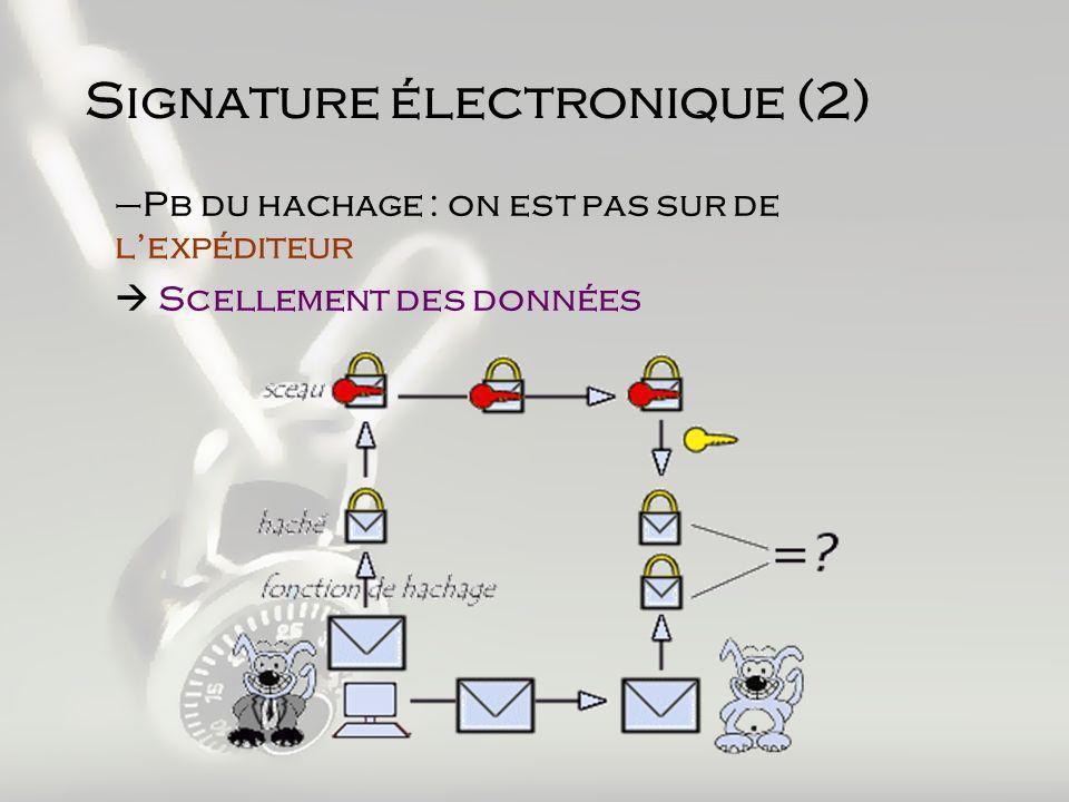 –Pb du hachage : on est pas sur de lexpéditeur Scellement des données Signature électronique (2)