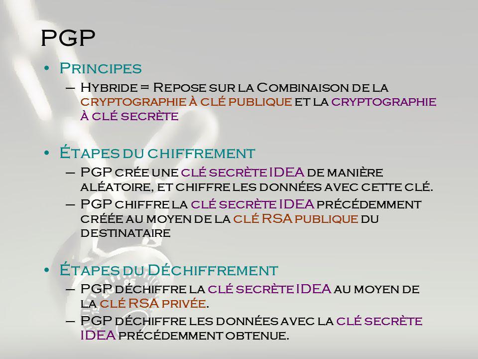 PGP Principes –Hybride = Repose sur la Combinaison de la cryptographie à clé publique et la cryptographie à clé secrète Étapes du chiffrement –PGP crée une clé secrète IDEA de manière aléatoire, et chiffre les données avec cette clé.