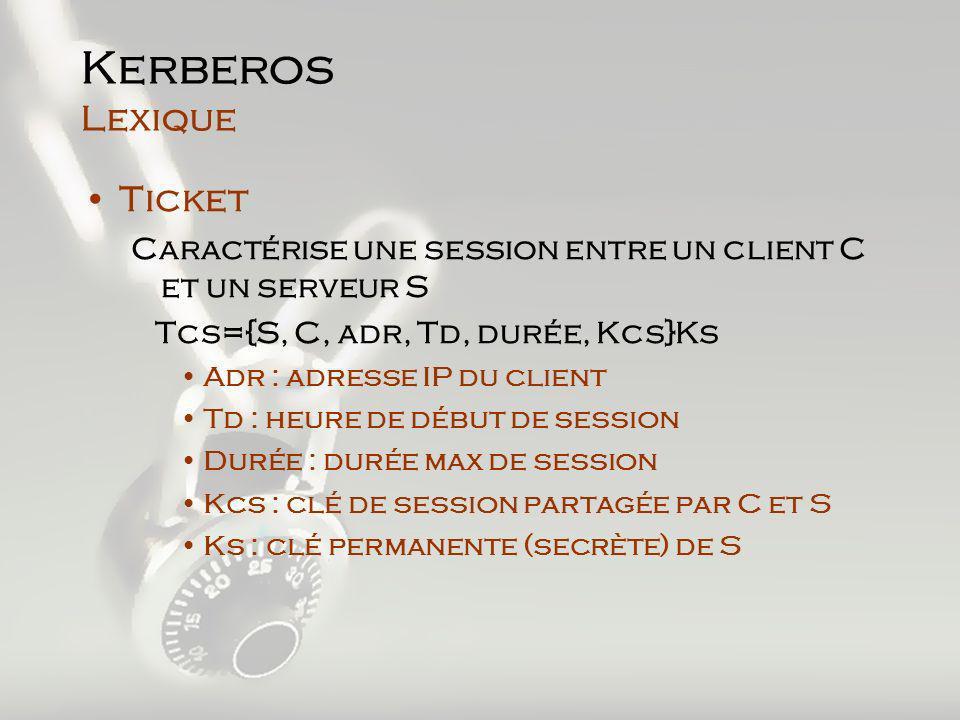 Kerberos Lexique Ticket Caractérise une session entre un client C et un serveur S Tcs={S, C, adr, Td, durée, Kcs}Ks Adr : adresse IP du client Td : heure de début de session Durée : durée max de session Kcs : clé de session partagée par C et S Ks : clé permanente (secrète) de S