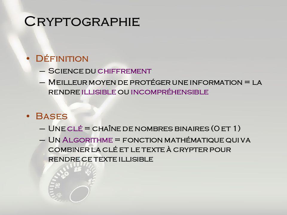 Cryptographie Définition –Science du chiffrement –Meilleur moyen de protéger une information = la rendre illisible ou incompréhensible Bases –Une clé = chaîne de nombres binaires (0 et 1) –Un Algorithme = fonction mathématique qui va combiner la clé et le texte à crypter pour rendre ce texte illisible