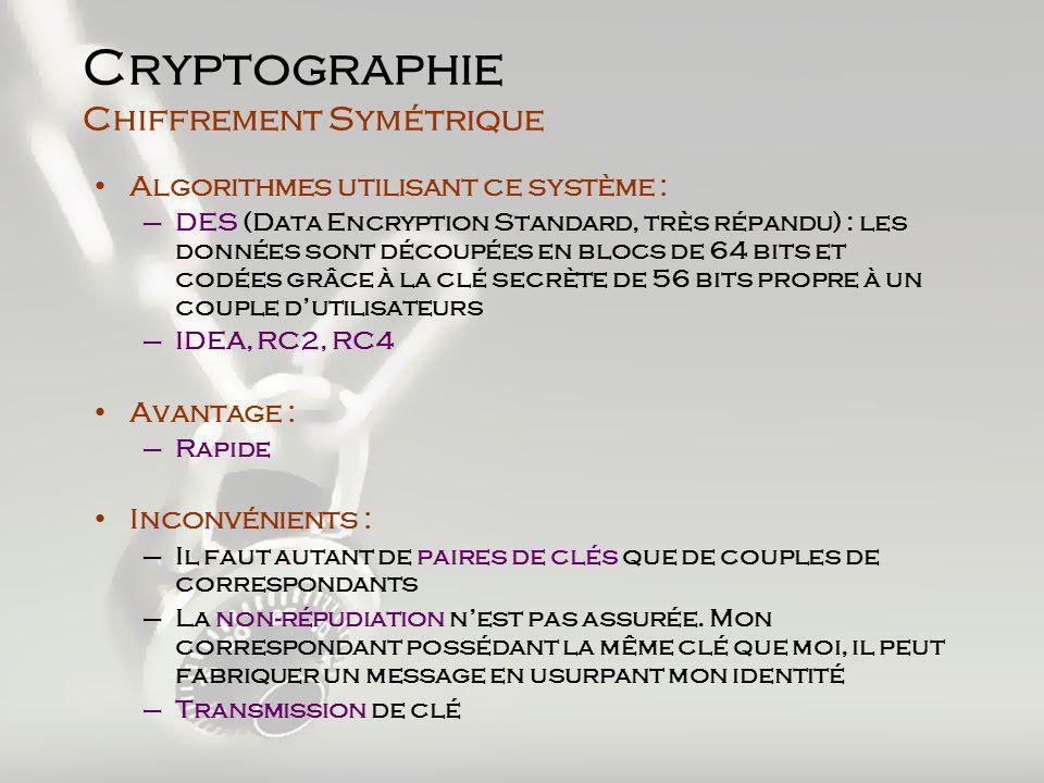 –Clé publique Sert à chiffrer le message –Clé privée Sert à déchiffrer le message Cryptographie Chiffrement Asymétrique