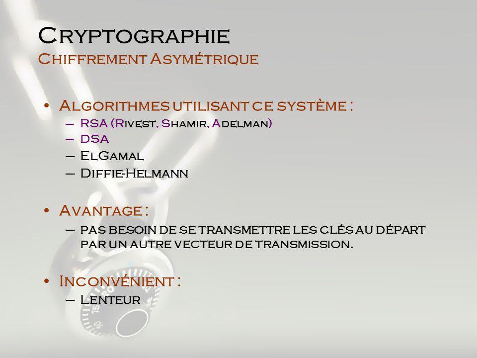 Algorithmes utilisant ce système : –RSA (Rivest, Shamir, Adelman) –DSA –ElGamal –Diffie-Helmann Avantage : –pas besoin de se transmettre les clés au départ par un autre vecteur de transmission.