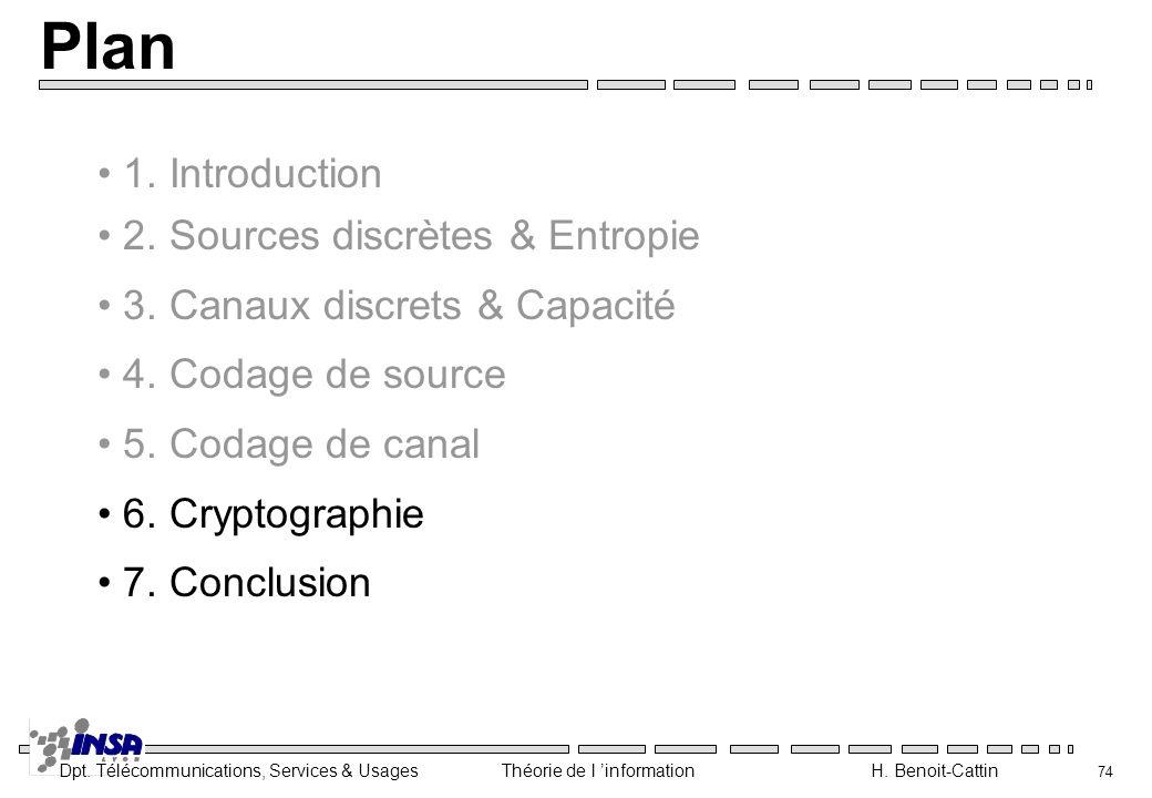Dpt. Télécommunications, Services & Usages Théorie de l information H. Benoit-Cattin 74 Plan 1. Introduction 2. Sources discrètes & Entropie 3. Canaux