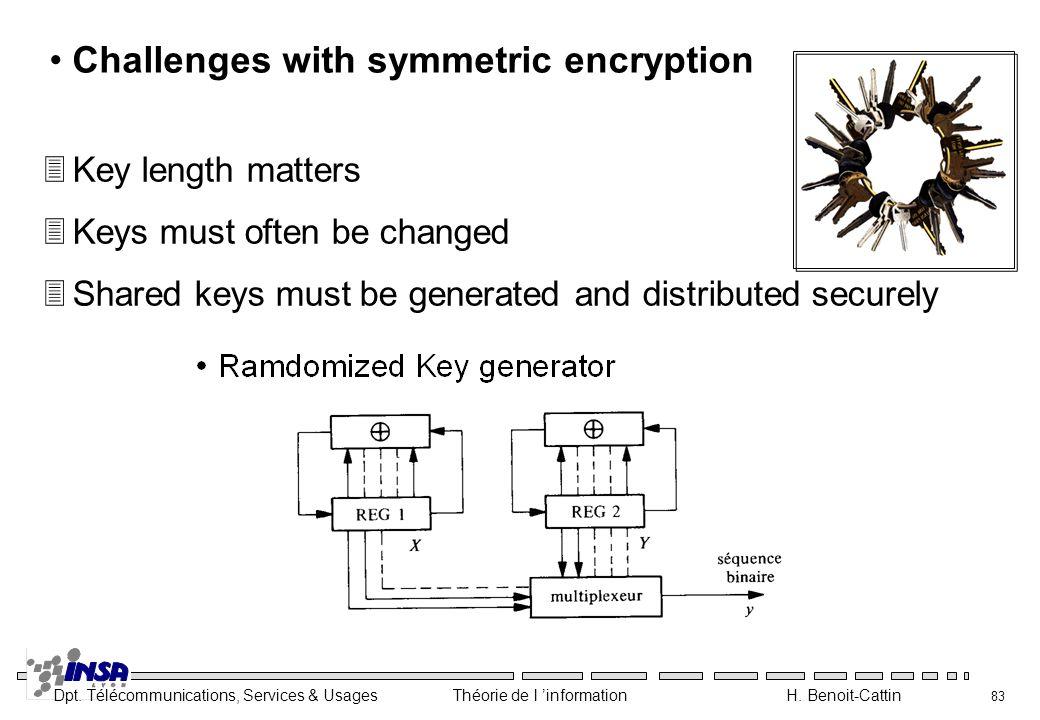 Dpt. Télécommunications, Services & Usages Théorie de l information H. Benoit-Cattin 83 3Key length matters 3Keys must often be changed 3Shared keys m