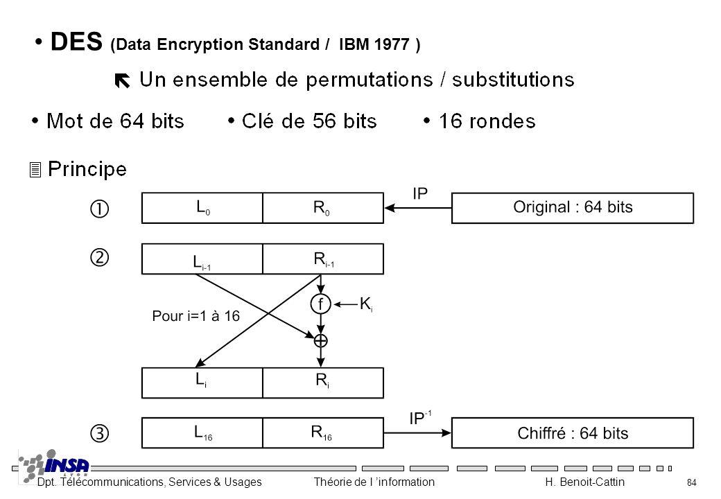 Dpt. Télécommunications, Services & Usages Théorie de l information H. Benoit-Cattin 84 DES (Data Encryption Standard / IBM 1977 )