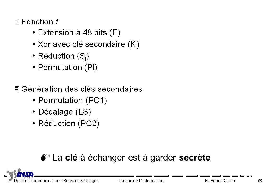 Dpt. Télécommunications, Services & Usages Théorie de l information H. Benoit-Cattin 85 La clé à échanger est à garder secrète