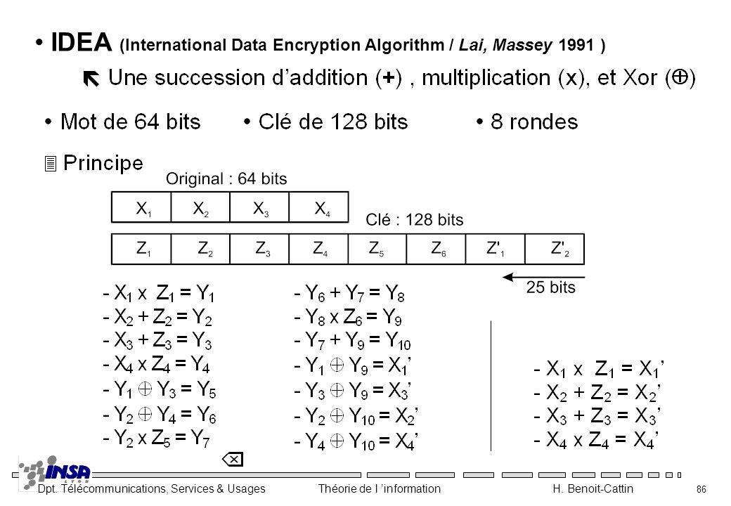 Dpt. Télécommunications, Services & Usages Théorie de l information H. Benoit-Cattin 86 IDEA (International Data Encryption Algorithm / Lai, Massey 19