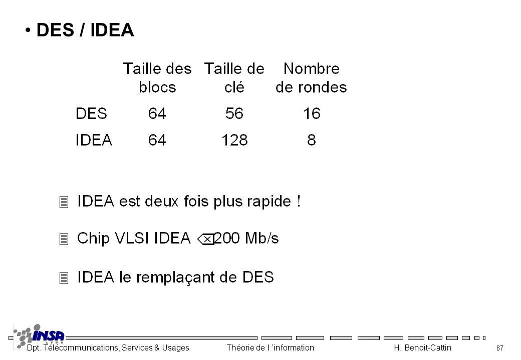Dpt. Télécommunications, Services & Usages Théorie de l information H. Benoit-Cattin 87 DES / IDEA