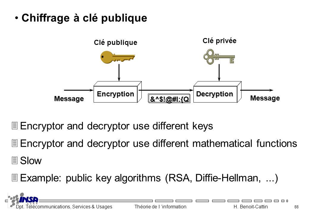 Dpt. Télécommunications, Services & Usages Théorie de l information H. Benoit-Cattin 88 Chiffrage à clé publique Clé publique Clé privéeMessage &^$!@#