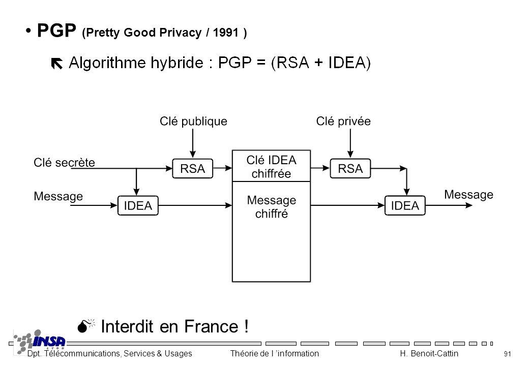 Dpt. Télécommunications, Services & Usages Théorie de l information H. Benoit-Cattin 91 PGP (Pretty Good Privacy / 1991 ) Interdit en France !
