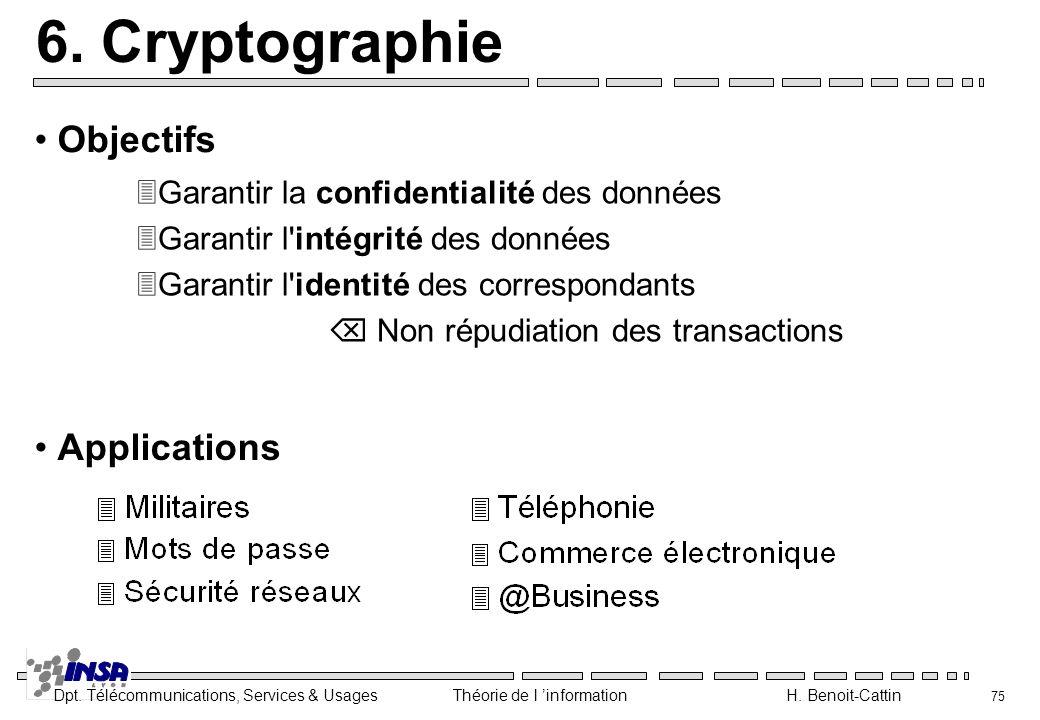 Dpt. Télécommunications, Services & Usages Théorie de l information H. Benoit-Cattin 75 6. Cryptographie Objectifs Applications 3Garantir la confident