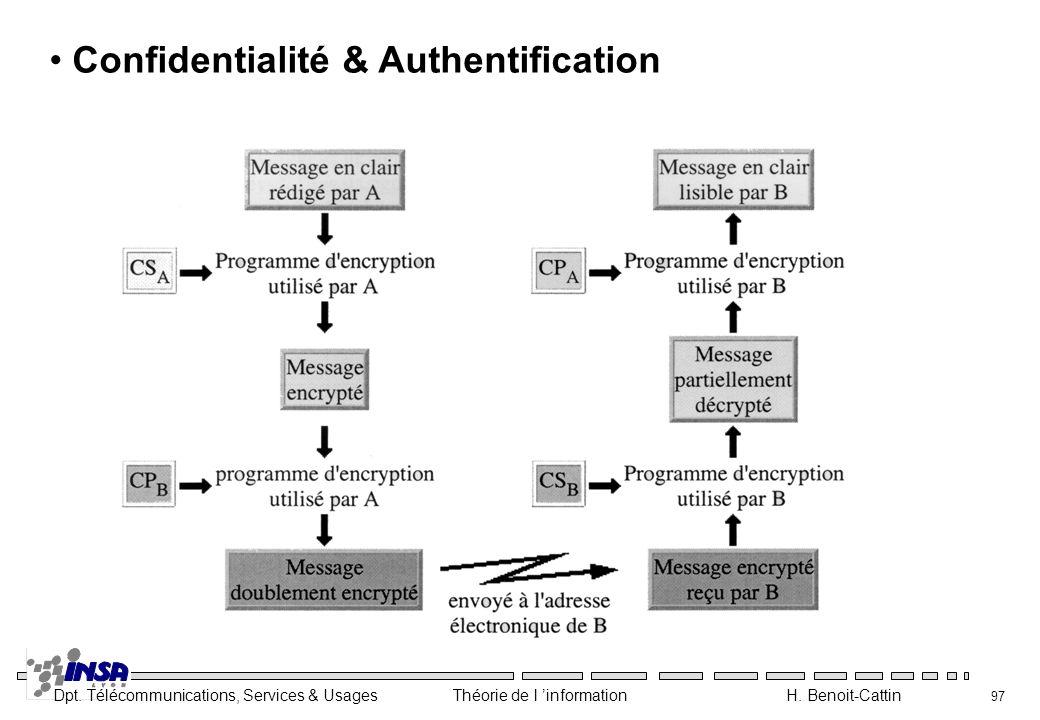 Dpt. Télécommunications, Services & Usages Théorie de l information H. Benoit-Cattin 97 Confidentialité & Authentification