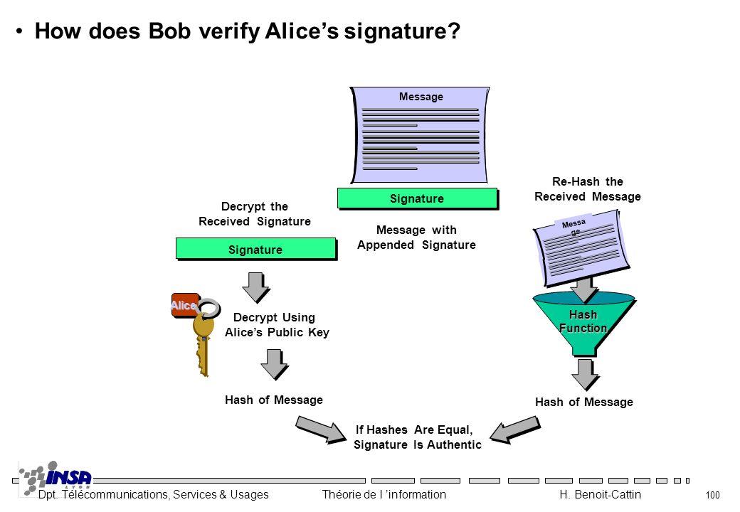 Dpt. Télécommunications, Services & Usages Théorie de l information H. Benoit-Cattin 100 How does Bob verify Alices signature? If Hashes Are Equal, Si