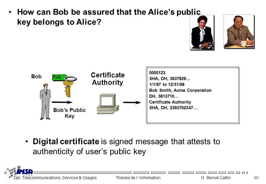 Dpt. Télécommunications, Services & Usages Théorie de l information H. Benoit-Cattin 101 How can Bob be assured that the Alices public key belongs to