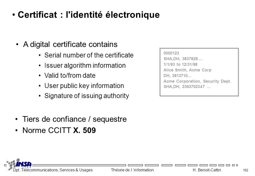 Dpt. Télécommunications, Services & Usages Théorie de l information H. Benoit-Cattin 102 Certificat : l'identité électronique A digital certificate co