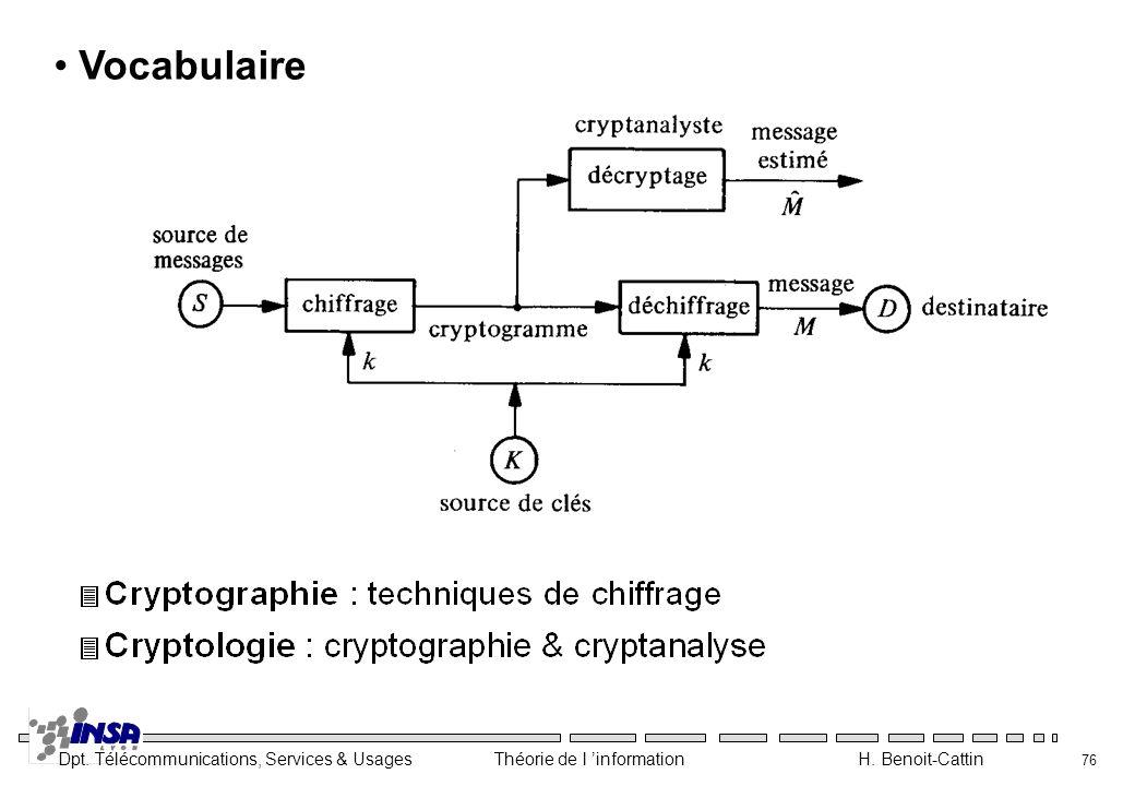 Dpt. Télécommunications, Services & Usages Théorie de l information H. Benoit-Cattin 76 Vocabulaire