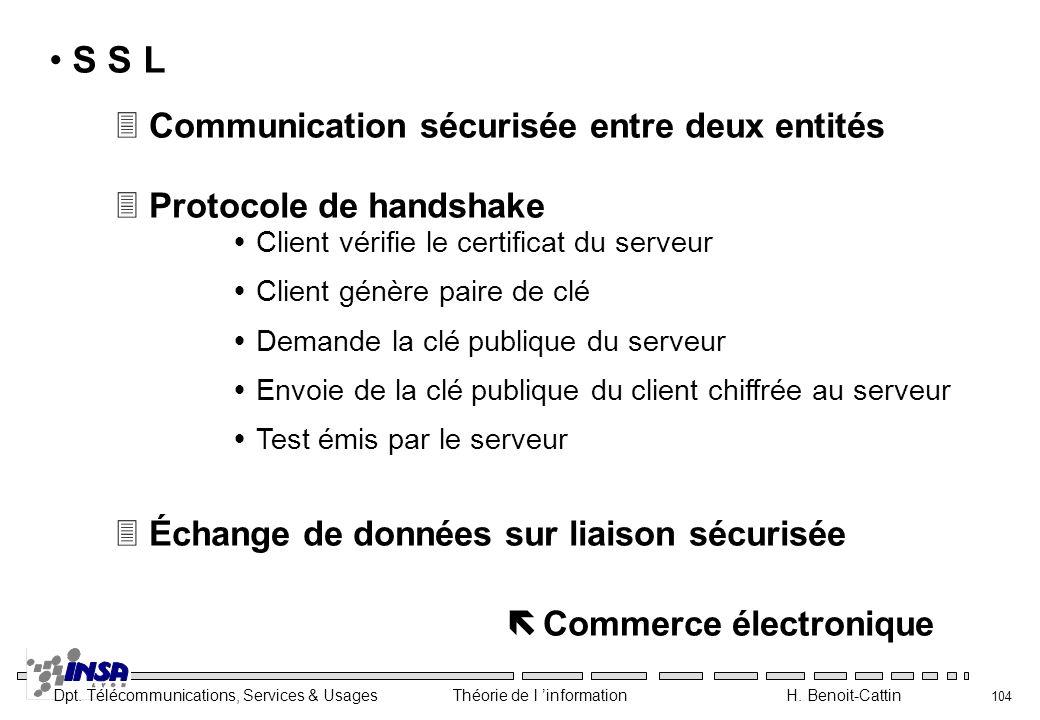 Dpt. Télécommunications, Services & Usages Théorie de l information H. Benoit-Cattin 104 S S L 3 Communication sécurisée entre deux entités 3 Échange