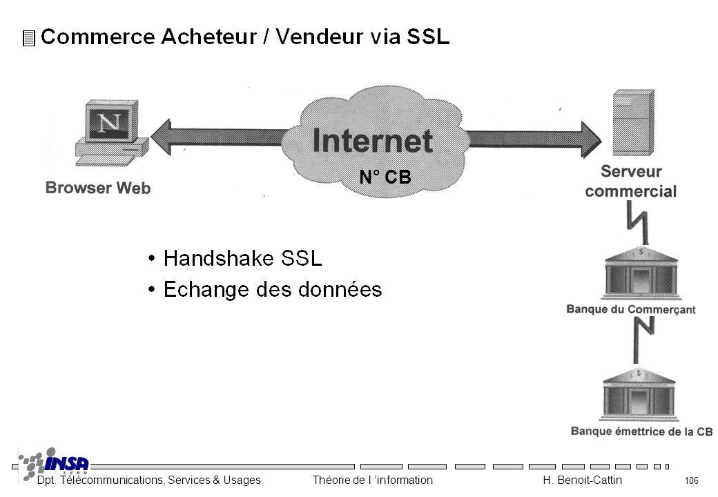 Dpt. Télécommunications, Services & Usages Théorie de l information H. Benoit-Cattin 106 N° CB