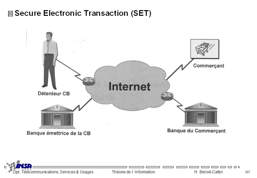 Dpt. Télécommunications, Services & Usages Théorie de l information H. Benoit-Cattin 107
