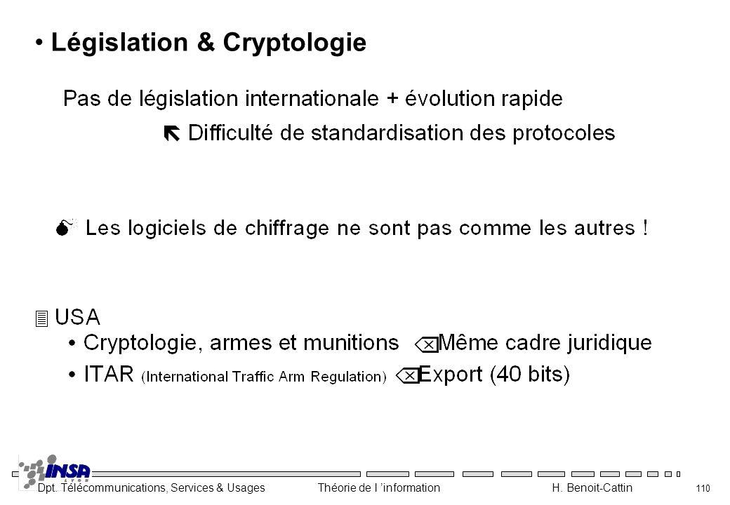Dpt. Télécommunications, Services & Usages Théorie de l information H. Benoit-Cattin 110 Législation & Cryptologie