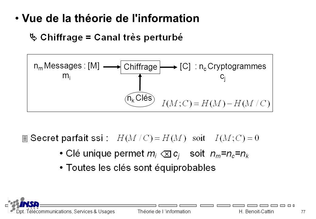 Dpt. Télécommunications, Services & Usages Théorie de l information H. Benoit-Cattin 77 Vue de la théorie de l'information n m Messages : [M] m i [C]