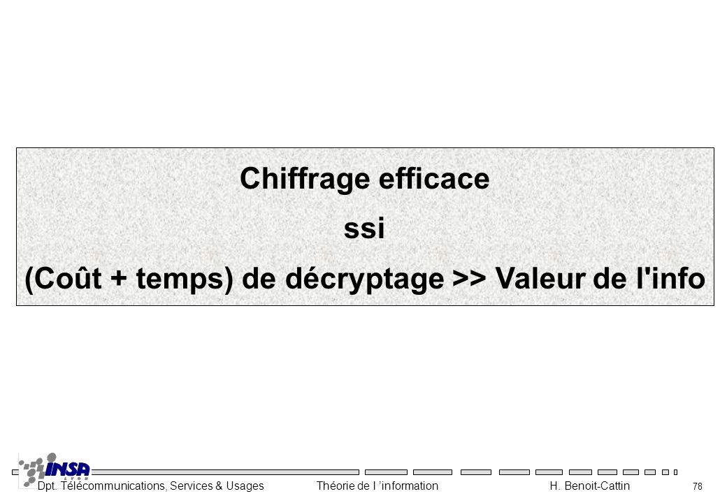 Dpt. Télécommunications, Services & Usages Théorie de l information H. Benoit-Cattin 78 Chiffrage efficace ssi (Coût + temps) de décryptage >> Valeur